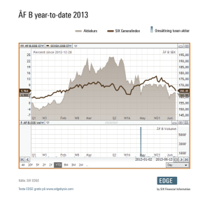 ÅF_year-to-date2013