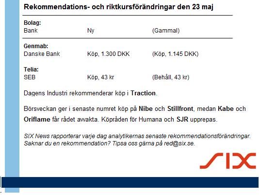 rek160523