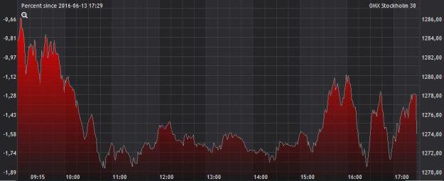 börsen14juni